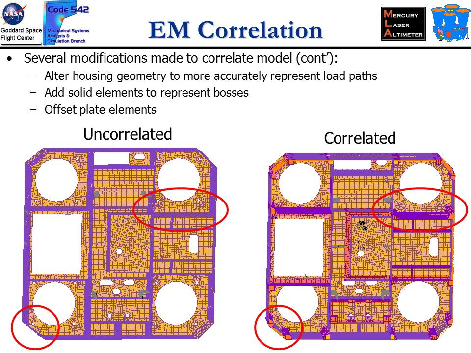 EM Correlation Several modifications made to correlate model (cont'): –Alter housing geometry to more accurately represent load paths –Add solid elements to represent bosses –Offset plate elements Uncorrelated Correlated