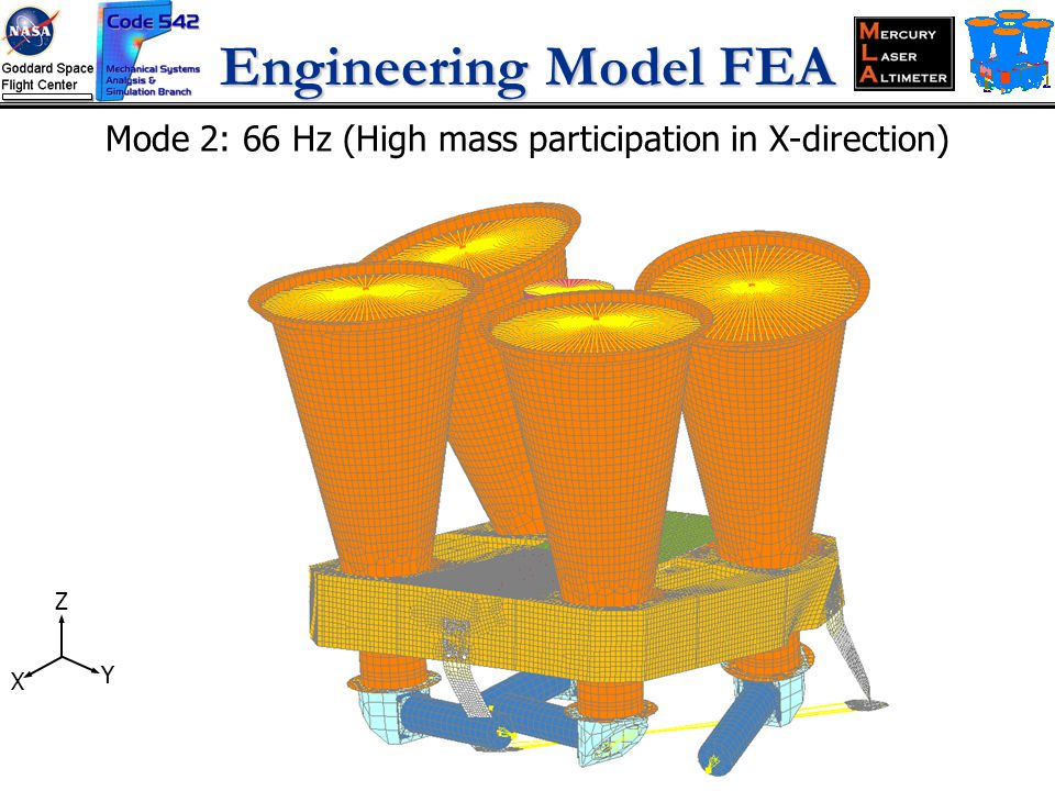 Engineering Model FEA Mode 2: 66 Hz (High mass participation in X-direction) X Y Z