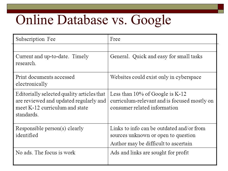 Online Database vs. Google Subscription FeeFree Current and up-to-date. Timely research. General. Quick and easy for small tasks Print documents acces