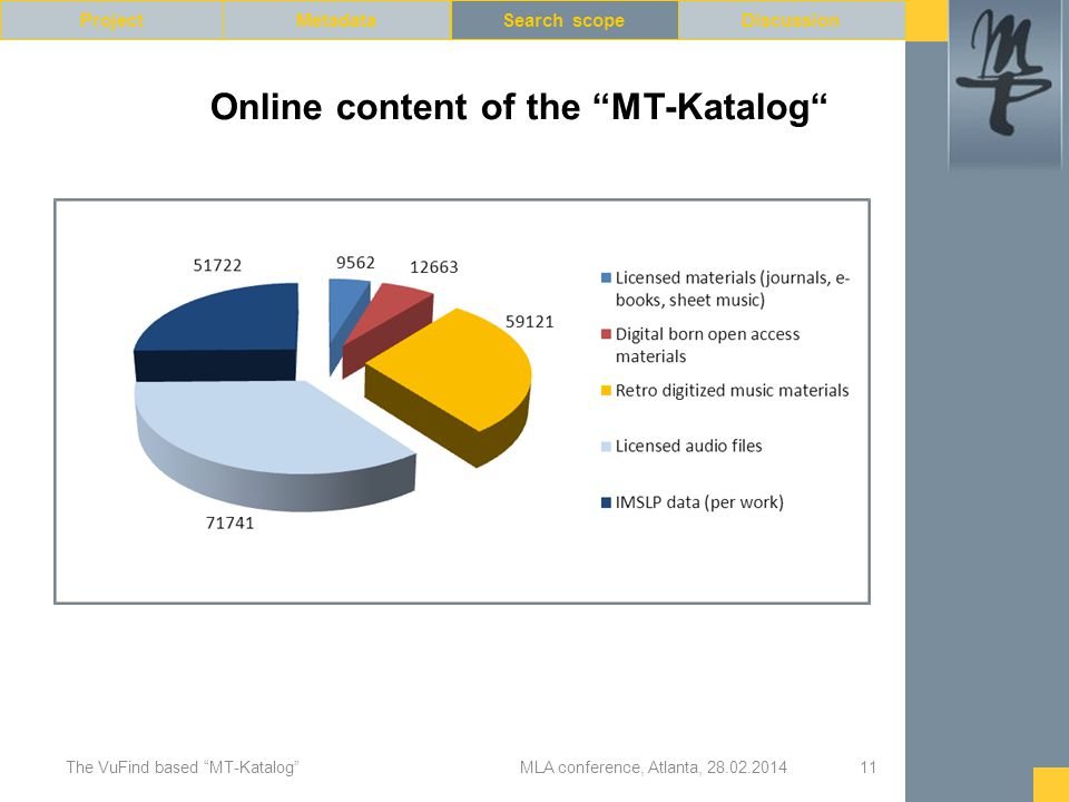 Online content of the MT-Katalog 11MLA conference, Atlanta, 28.02.2014The VuFind based MT-Katalog ProjectMetadataDiscussionSearch scope