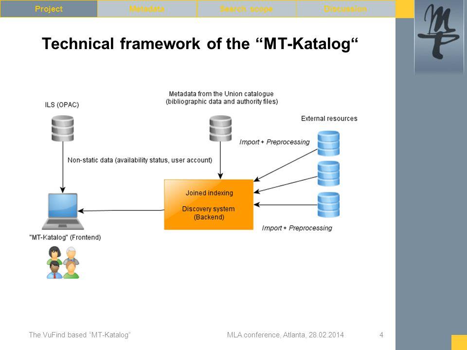 Technical framework of the MT-Katalog 4 ProjectMetadataDiscussionSearch scope MLA conference, Atlanta, 28.02.2014The VuFind based MT-Katalog