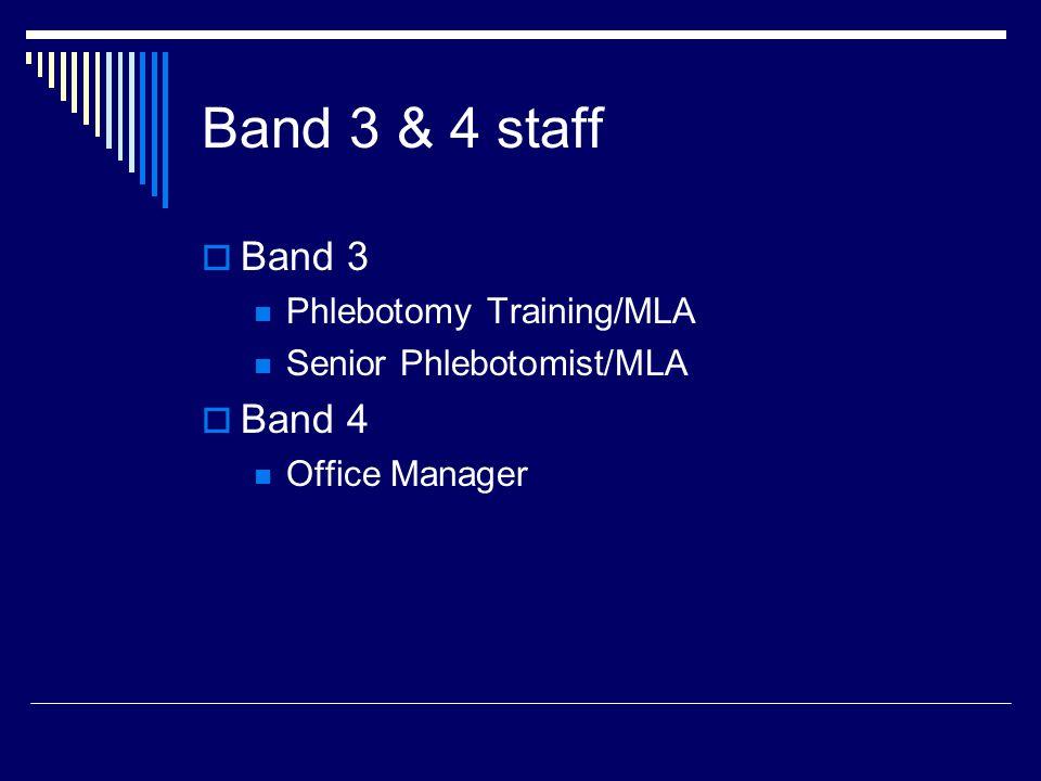 Band 3 & 4 staff  Band 3 Phlebotomy Training/MLA Senior Phlebotomist/MLA  Band 4 Office Manager