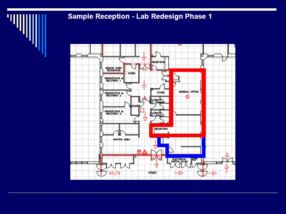 Sample Reception - Lab Redesign Phase 1