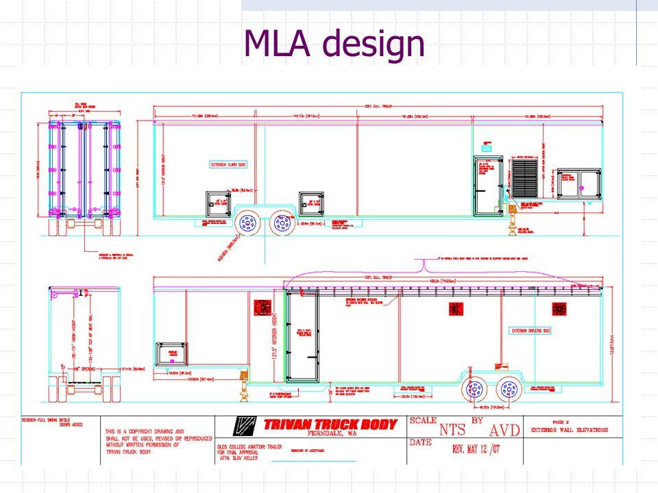 MLA design