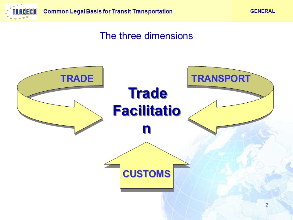 Common Legal Basis for Transit Transportation 2 Trade Facilitatio n Trade Facilitatio n TRADETRANSPORT CUSTOMS The three dimensions GENERAL
