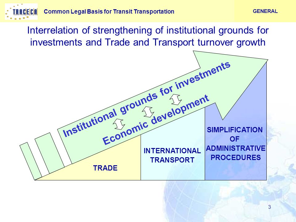 Common Legal Basis for Transit Transportation 3 SIMPLIFICATION OF ADMINISTRATIVE PROCEDURES INTERNATIONAL TRANSPORT TRADE Interrelation of strengthening of institutional grounds for investments and Trade and Transport turnover growth GENERAL Institutional grounds for investments Economic development