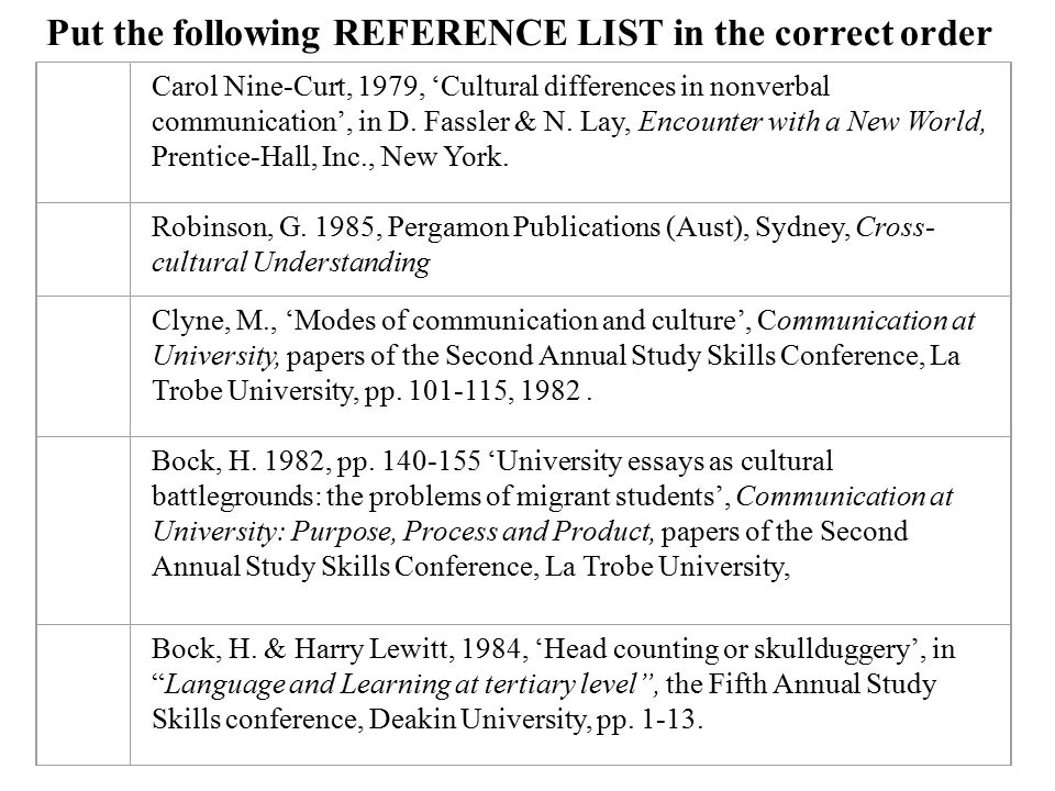 Put the following REFERENCE LIST in the correct order Carol Nine-Curt, 1979, 'Cultural differences in nonverbal communication', in D. Fassler & N. Lay