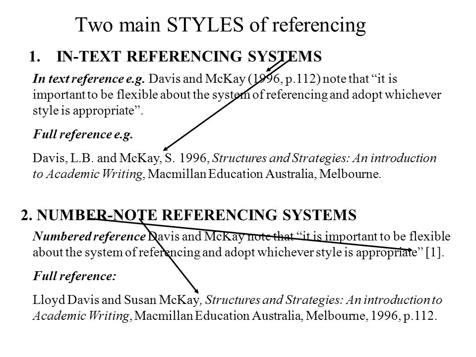 Two main STYLES of referencing 1.IN-TEXT REFERENCING SYSTEMS 2. NUMBER-NOTE REFERENCING SYSTEMS In text reference e.g. Davis and McKay (1996, p.112) n