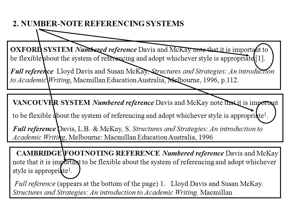 2. NUMBER-NOTE REFERENCING SYSTEMS OXFORD SYSTEM Numbered reference Davis and McKay note that it is important to be flexible about the system of refer