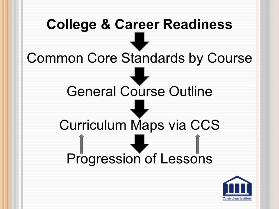College & Career Readiness Common Core Standards by Course General Course Outline Curriculum Maps via CCS Progression of Lessons