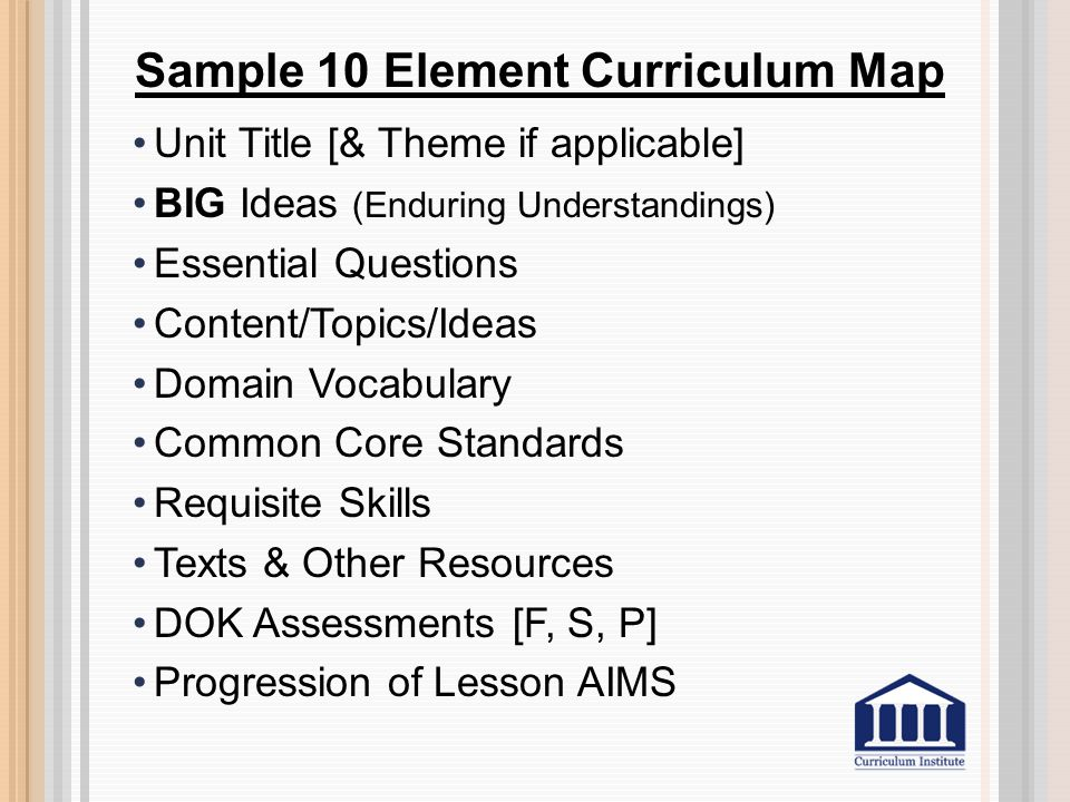 Sample 10 Element Curriculum Map Unit Title [& Theme if applicable] BIG Ideas (Enduring Understandings) Essential Questions Content/Topics/Ideas Domai