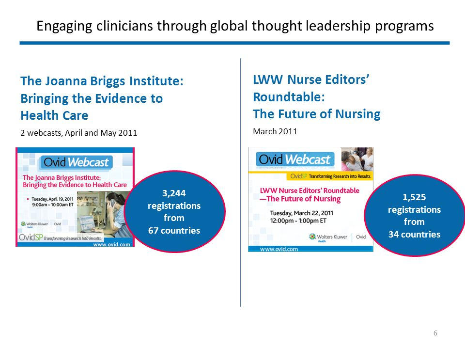 LWW Nurse Editors' Roundtable: The Future of Nursing March 2011 Engaging clinicians through global thought leadership programs The Joanna Briggs Insti