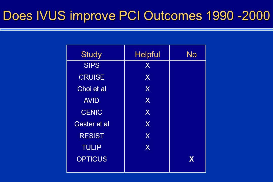Does IVUS improve PCI Outcomes 1990 -2000 StudyHelpfulNo SIPSX CRUISEX Choi et alX AVIDX CENICX Gaster et alX RESISTX TULIPX OPTICUSX