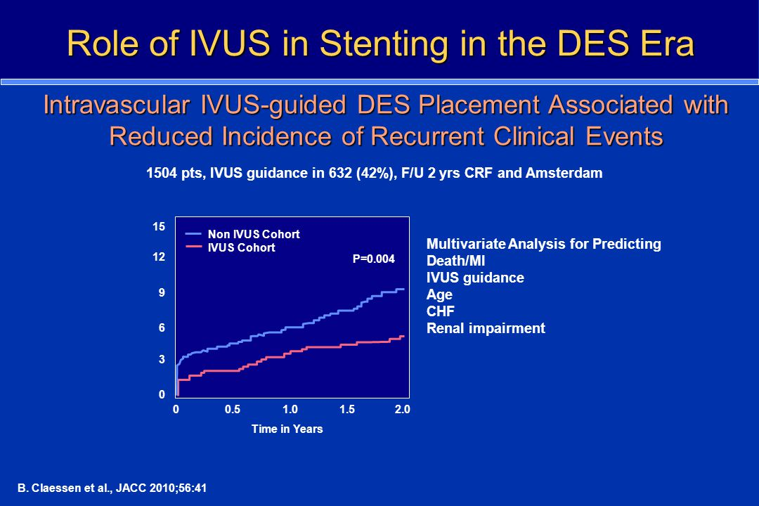 Role of IVUS in Stenting in the DES Era Intravascular IVUS-guided DES Placement Associated with Reduced Incidence of Recurrent Clinical Events B.