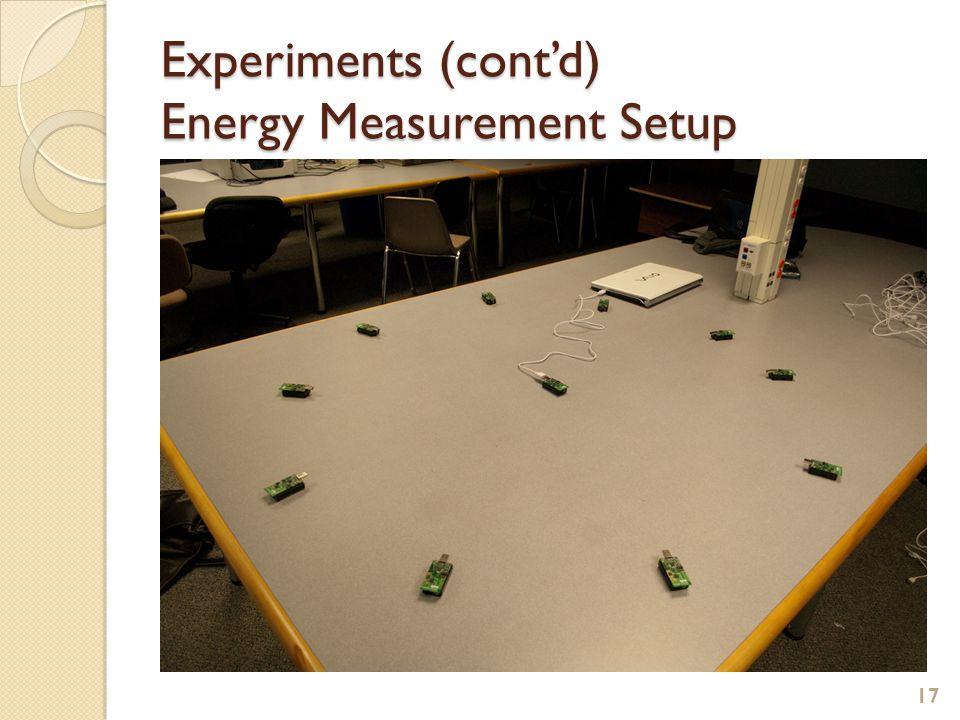 Experiments (cont'd) Energy Measurement Setup 17