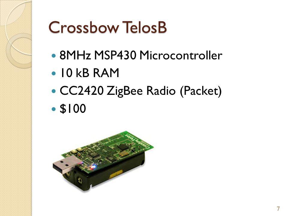 Crossbow TelosB 8MHz MSP430 Microcontroller 10 kB RAM CC2420 ZigBee Radio (Packet) $100 7