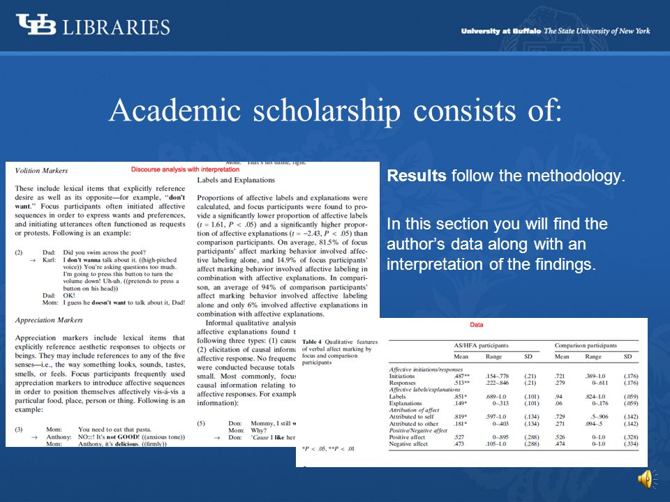 Academic scholarship consists of: The remainder of the article typically contains headings.