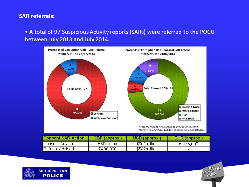 SAR referrals: A total of 97 Suspicious Activity reports (SARs) were referred to the POCU between July 2013 and July 2014.
