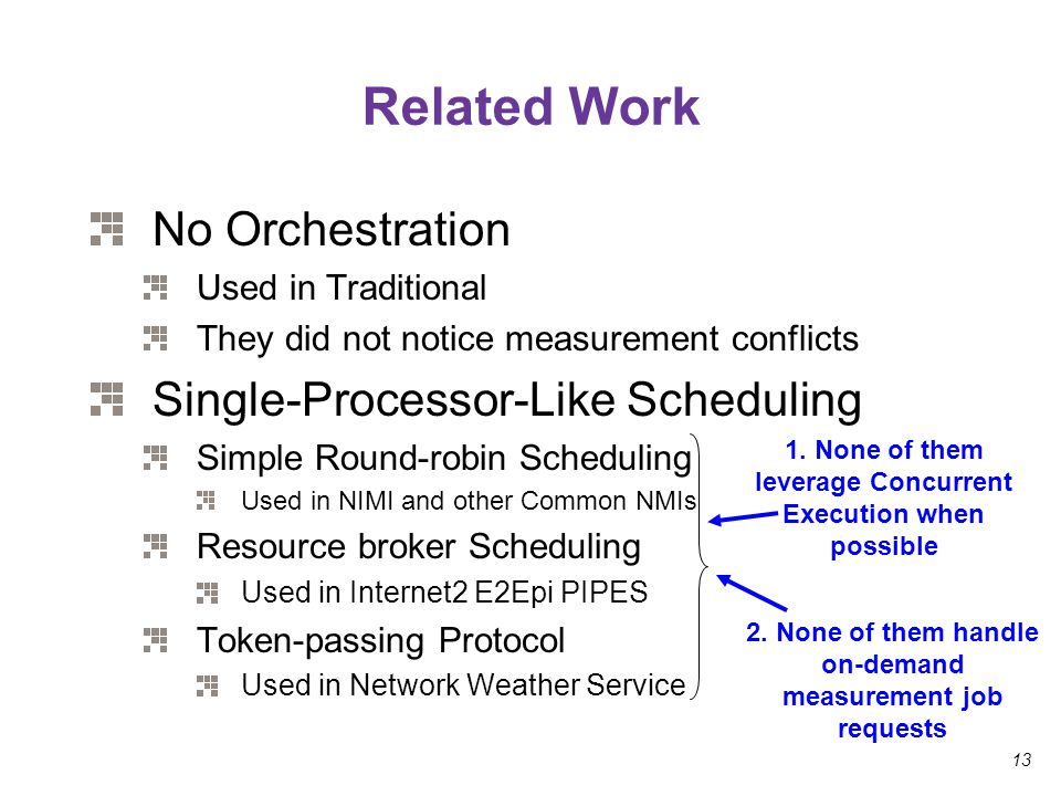 13 Related Work No Orchestration Used in Traditional They did not notice measurement conflicts Single-Processor-Like Scheduling Simple Round-robin Sch
