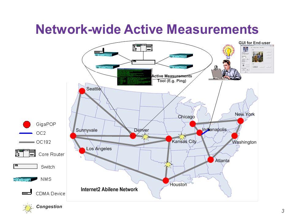 3 Network-wide Active Measurements