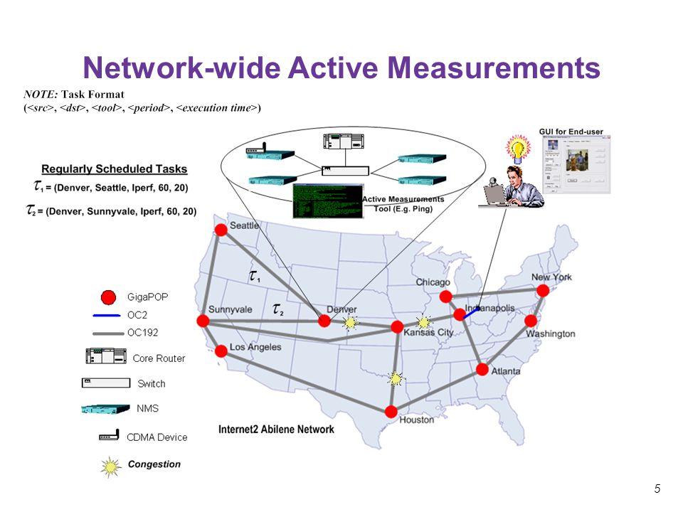 5 Network-wide Active Measurements