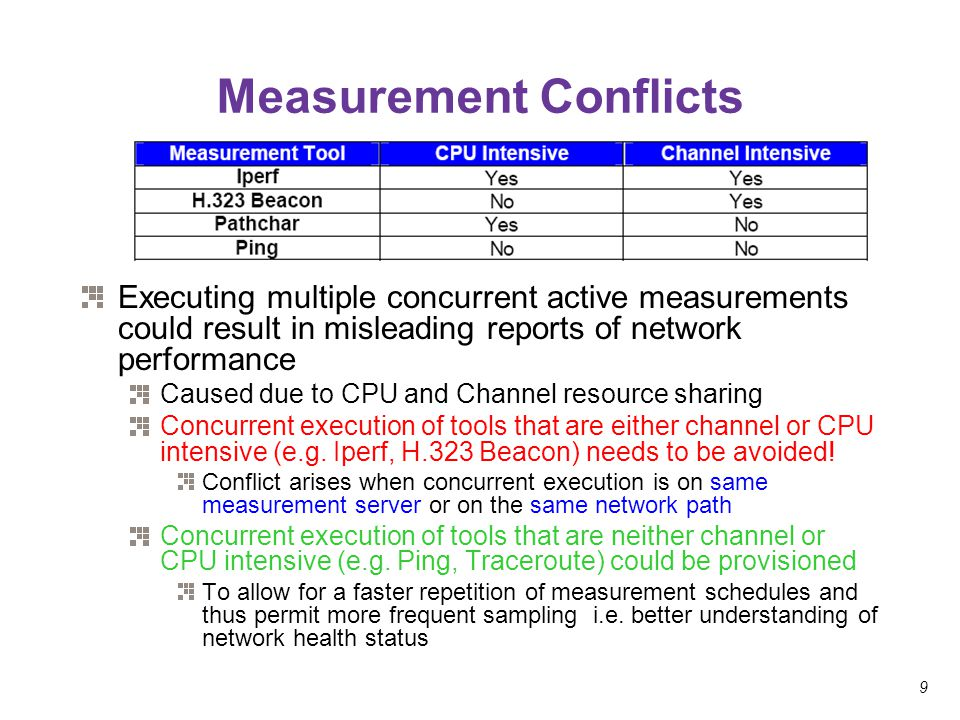 9 Measurement Conflicts Executing multiple concurrent active measurements could result in misleading reports of network performance Caused due to CPU