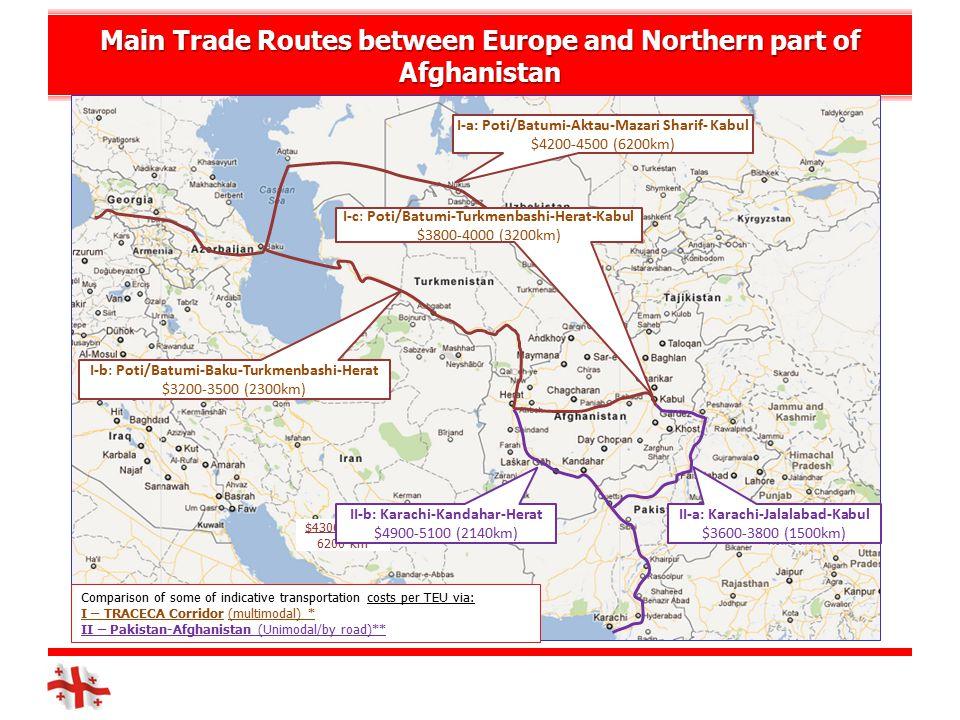 Comparison of some of indicative transportation costs per TEU via: I – TRACECA Corridor (multimodal) * II – Pakistan-Afghanistan (Unimodal/by road)** Main Trade Routes between Europe and Northern part of Afghanistan $4300-4500* 6200 km II-b: Karachi-Kandahar-Herat $4900-5100 (2140km) II-a: Karachi-Jalalabad-Kabul $3600-3800 (1500km) I-b: Poti/Batumi-Baku-Turkmenbashi-Herat $3200-3500 (2300km) I-a: Poti/Batumi-Aktau-Mazari Sharif- Kabul $4200-4500 (6200km) I-c: Poti/Batumi-Turkmenbashi-Herat-Kabul $3800-4000 (3200km)