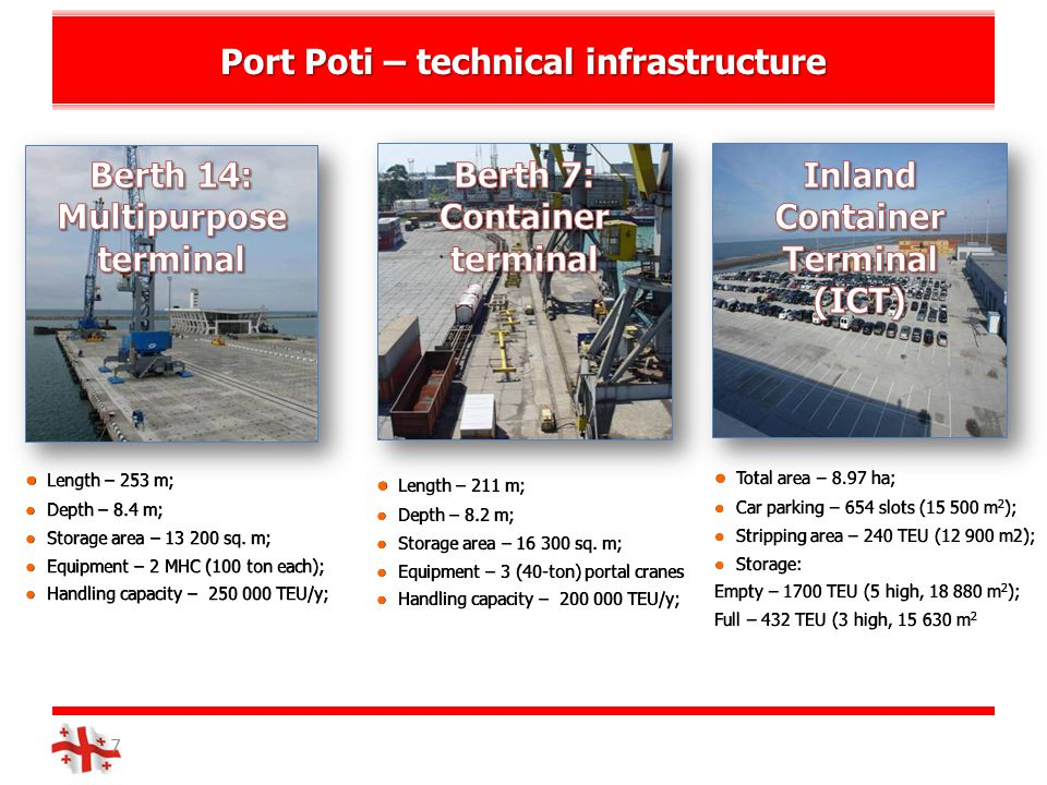 Statistics of Poti Port 8 Cargo composition Turnover (in,000 tons)