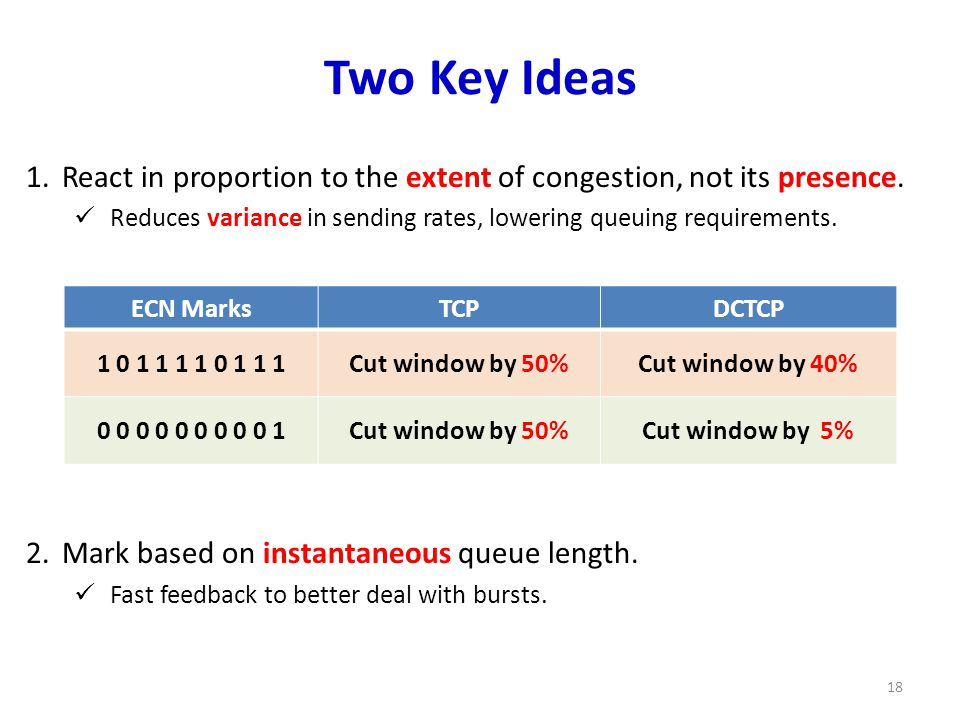 Two Key Ideas 1.React in proportion to the extent of congestion, not its presence.