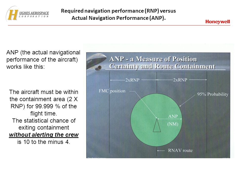 Performance-based Navigation 3D Trajectory Path Enhance safety & improve fuel economy Reduce environmental impact – noise & emissions Improve efficiency and rate of arrivals & departures HUGHES/HONEYWELL PROPRIETARY INFORMATION