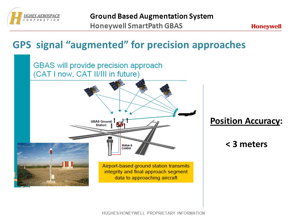Increased airport efficiency: – Eliminates ILS critical zones – Enables flexible approaches; synergistic with RNAV/RNP – Offers precision approach where ILS cannot due to geography Lower life-cycle cost: – One SmartPath GBAS serves all runways, initial acquisition cost is lower – Lower maintenance cost – Lower flight inspection cost – Growth to Cat II/III Increases level of safety: – Precision lateral and vertical guidance – Signal stability (immune to signal bends inherent in ILS) Reduced noise/ shorter routes: – GBAS final approach segment optimizes curved path approaches – Lower approach minimums – Auto-land capability GBAS final approaches available wherever your RNAV RNP approach ends Honeywell SmartPath GBAS Value Summary HUGHES/HONEYWELL PROPRIETARY INFORMATION
