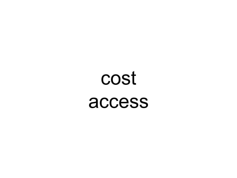 cost access