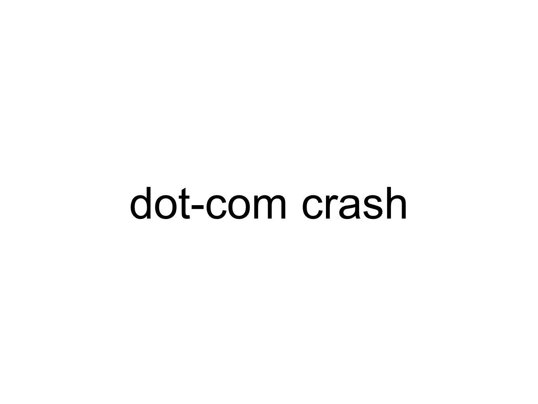 dot-com crash