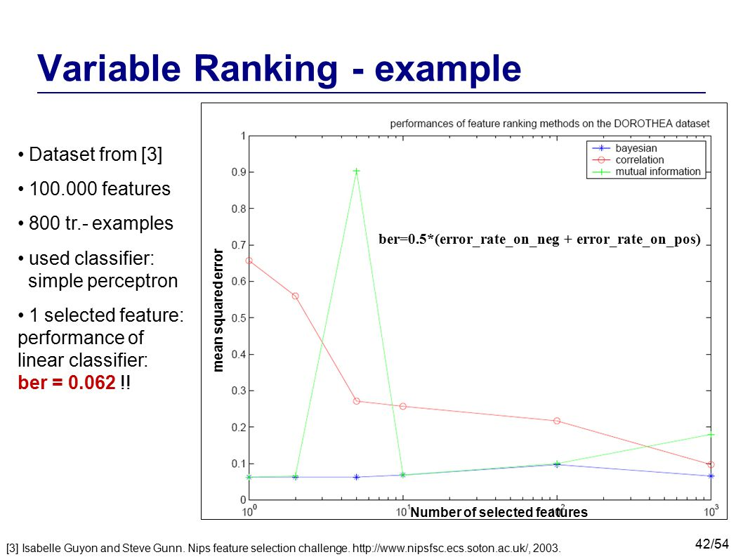 42/54 Variable Ranking - example Dataset from [3] 100.000 features 800 tr.- examples used classifier: simple perceptron 1 selected feature: performanc