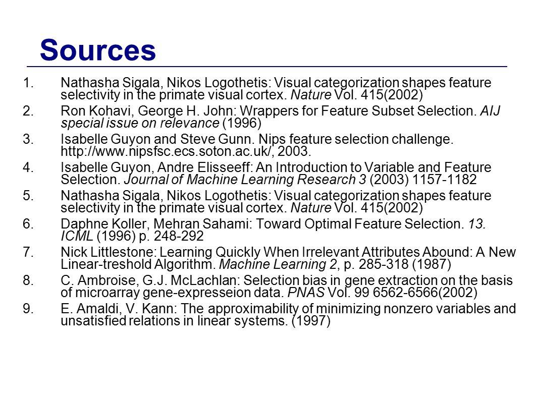 Sources 1.Nathasha Sigala, Nikos Logothetis: Visual categorization shapes feature selectivity in the primate visual cortex. Nature Vol. 415(2002) 2.Ro