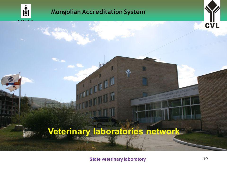 19 MNAS State veterinary laboratory Veterinary laboratories network Mongolian Accreditation System