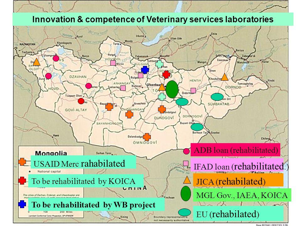 24 ADB loan (rehabilitated) IFAD loan ( rehabilitated.) JICA ( rehabilated ) Innovation & competence of Veterinary services laboratories MGL Gov., IAEA, KOICA To be rehabilitated by KOICA EU ( rehabilated ) USAID Merc rahabilated To be rehabilitated by WB project