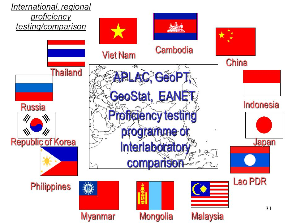 31 APLAC, GeoPT, APLAC, GeoPT, GeoStat, EANET GeoStat, EANET Proficiency testing programme or Interlaboratory comparison Proficiency testing programme