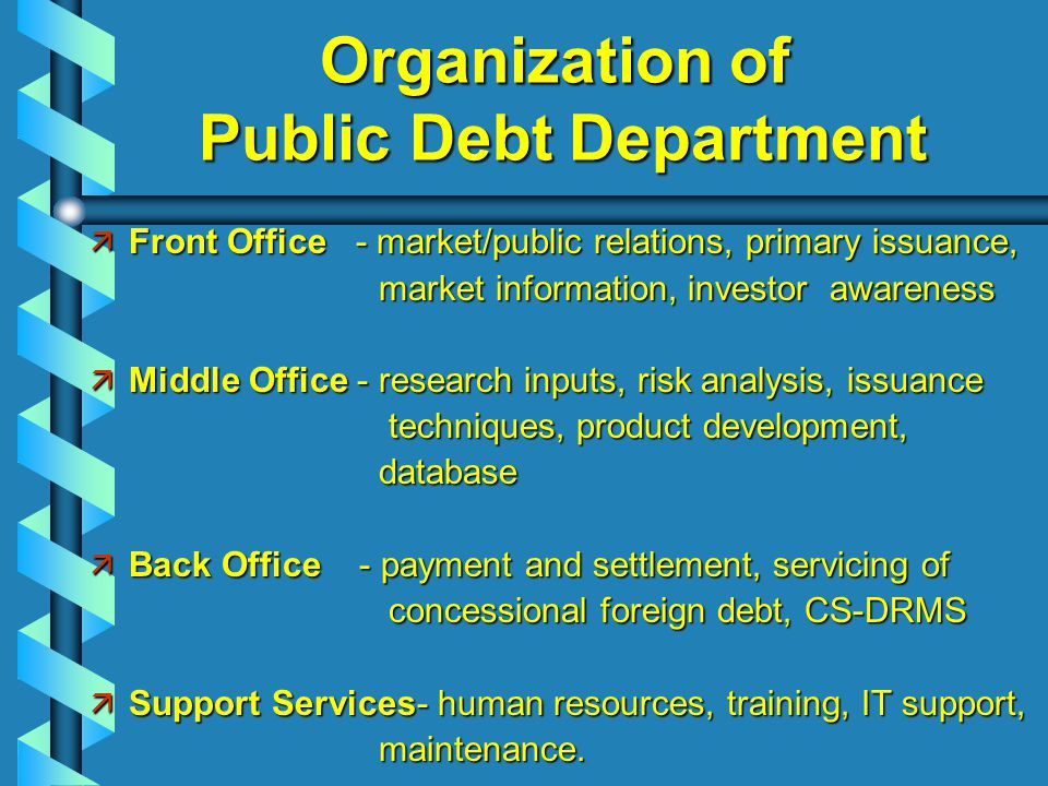 Organization of Public Debt Department ä Front Office - market/public relations, primary issuance, market information, investor awareness market information, investor awareness ä Middle Office - research inputs, risk analysis, issuance techniques, product development, techniques, product development, database database ä Back Office - payment and settlement, servicing of concessional foreign debt, CS-DRMS concessional foreign debt, CS-DRMS ä Support Services- human resources, training, IT support, maintenance.