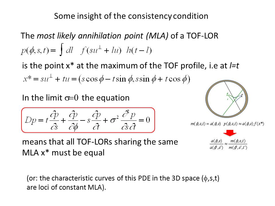 t In the limit  the equation means that all TOF-LORs sharing the same MLA x* must be equal The most likely annihilation point (MLA) of a TOF-LOR Some insight of the consistency condition is the point x* at the maximum of the TOF profile, i.e at l=t (or: the characteristic curves of this PDE in the 3D space ( ,s,t) are loci of constant MLA).