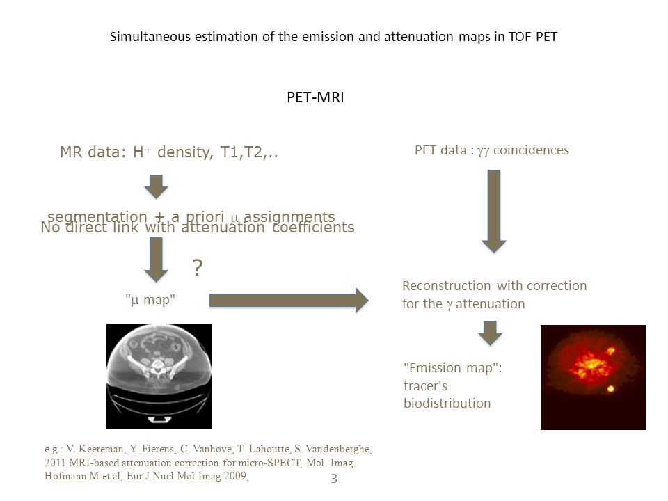 Simultaneous estimation of the emission and attenuation maps in TOF-PET 3 3 MR data: H + density, T1,T2,..