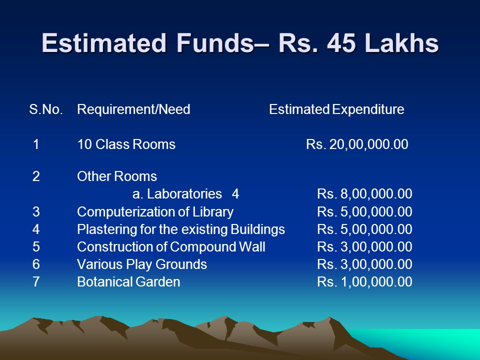 Fund Raising Activity Upon the request of Miryalaguda M.L.A Sri.