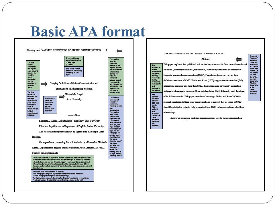 Basic APA format