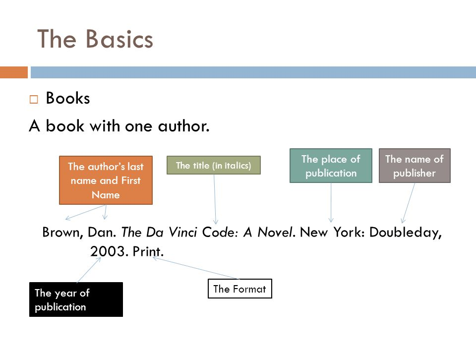 The Basics  Books A book with one author. Brown, Dan.