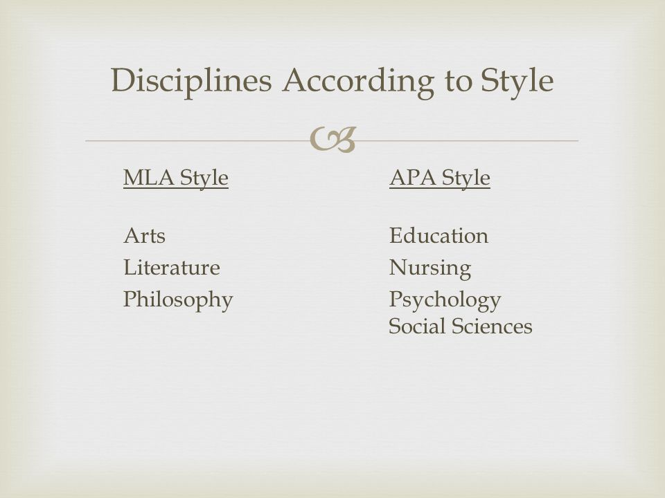  Disciplines According to Style MLA StyleAPA Style ArtsEducation LiteratureNursing PhilosophyPsychology Social Sciences