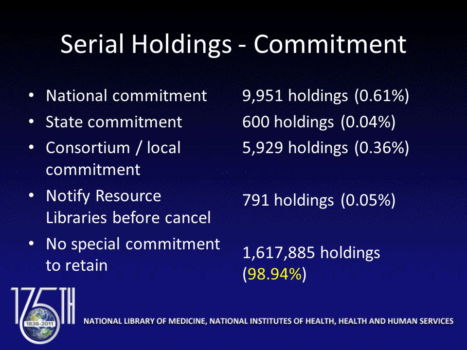 Serial Holdings - Commitment National commitment State commitment Consortium / local commitment Notify Resource Libraries before cancel No special commitment to retain 9,951 holdings (0.61%) 600 holdings (0.04%) 5,929 holdings (0.36%) 791 holdings (0.05%) 1,617,885 holdings (98.94%)