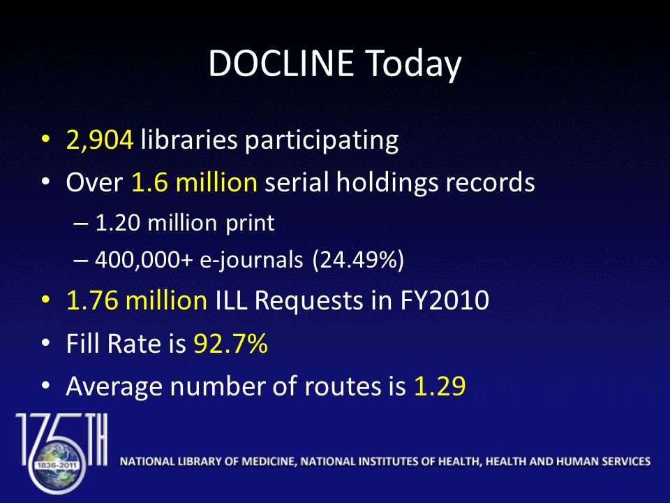 DOCLINE Today 2,904 libraries participating Over 1.6 million serial holdings records – 1.20 million print – 400,000+ e-journals (24.49%) 1.76 million ILL Requests in FY2010 Fill Rate is 92.7% Average number of routes is 1.29