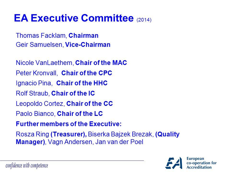 Thomas Facklam, Chairman Geir Samuelsen, Vice-Chairman Nicole VanLaethem, Chair of the MAC Peter Kronvall, Chair of the CPC Ignacio Pina, Chair of the