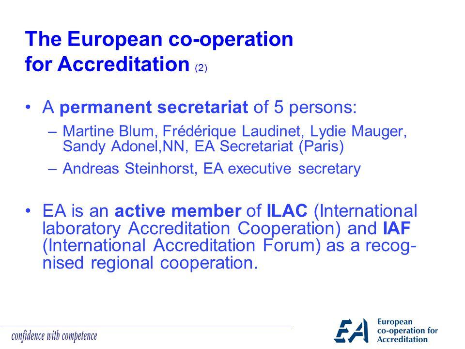 A permanent secretariat of 5 persons: –Martine Blum, Frédérique Laudinet, Lydie Mauger, Sandy Adonel,NN, EA Secretariat (Paris) –Andreas Steinhorst, E