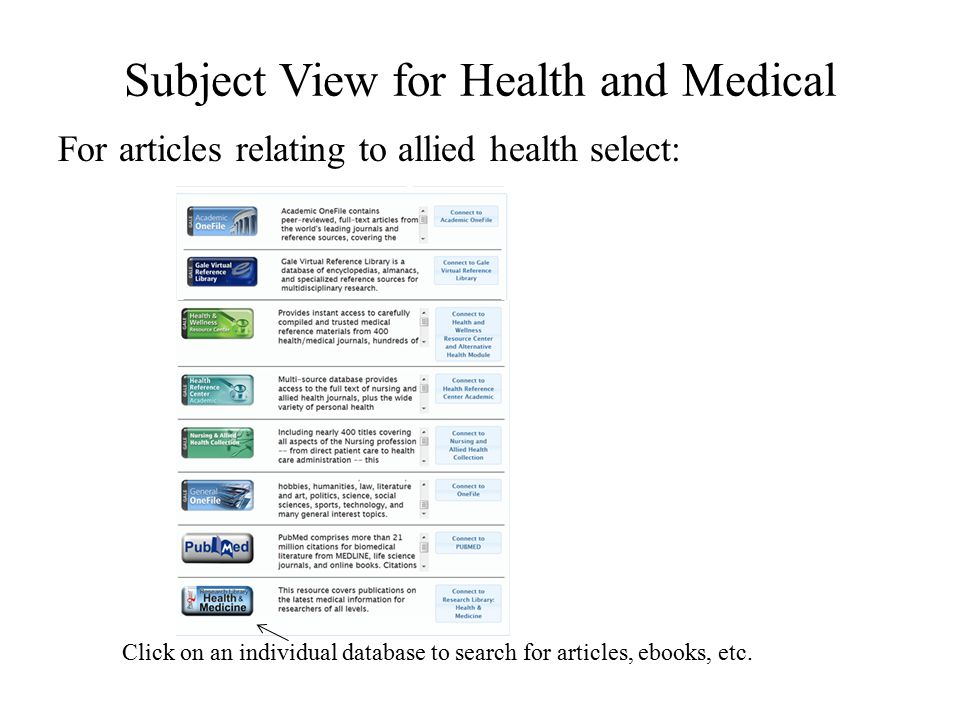 Subject View for Health and Medical For articles relating to allied health select: Click on an individual database to search for articles, ebooks, etc